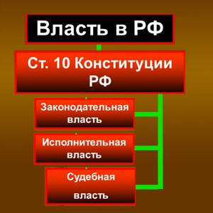 Органы власти Назарово