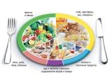 Гостиный двор - иконка «питание» в Назарово